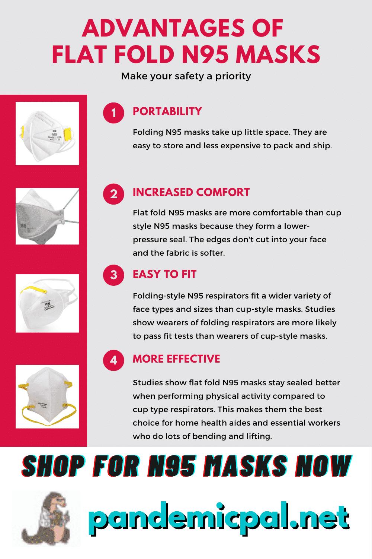 Advantages of flat fold N95 masks